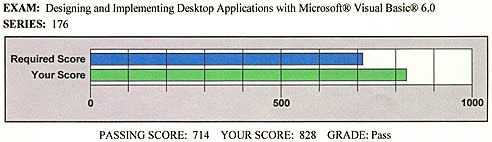 I passed the first test for MCSD
