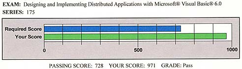 I passed the second test for MCSD